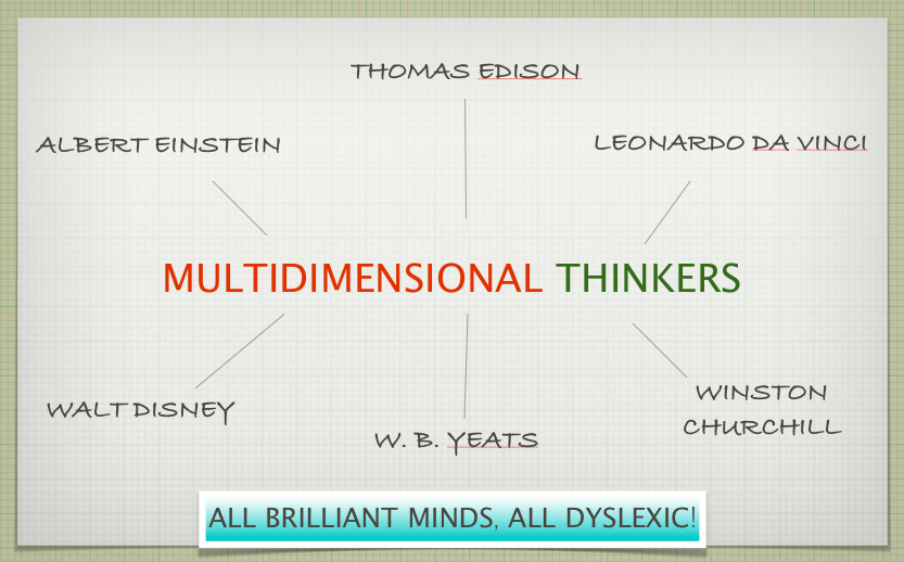 brilliant minds