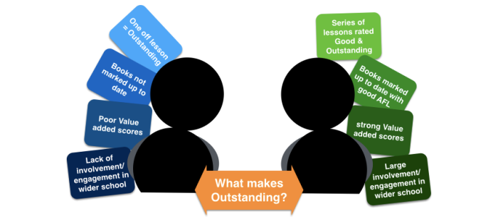what makes outstanding