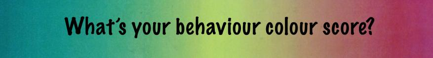 behaviour score