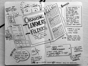 Organising Course work folders
