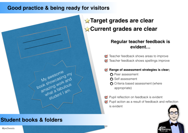 folders and books Good practice & being ready for visitors A4.001
