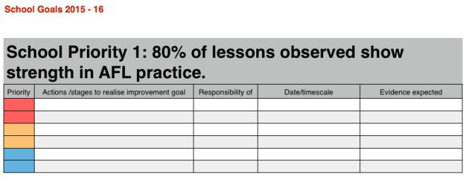 school goals image
