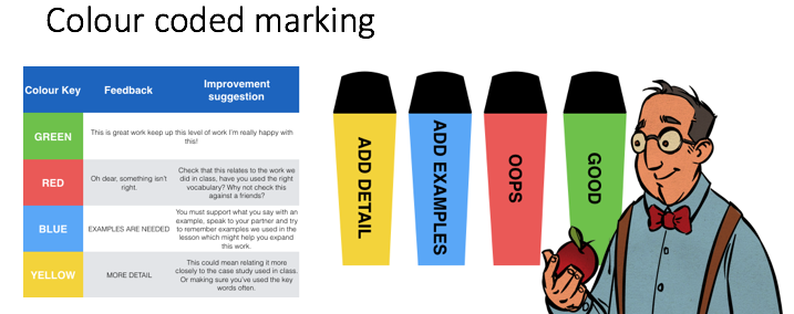NQT advice colour marking