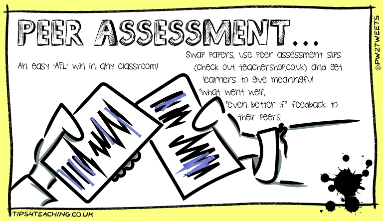 peer assessment at the first An analysis of first-year medical student comments in a and peer assessment in a first-year international association of medical science.