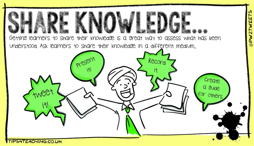 share-knowledge-01